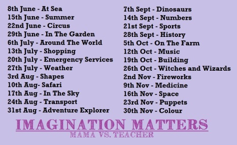 Imagination Matters prompts